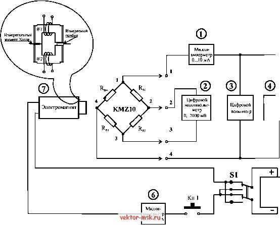 магниторезисторов могут